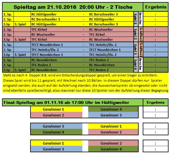 ergebnis pokalfinale 2016